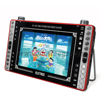 "High-definition multimedia player 8"" movie mp4 with built in speaker usb"