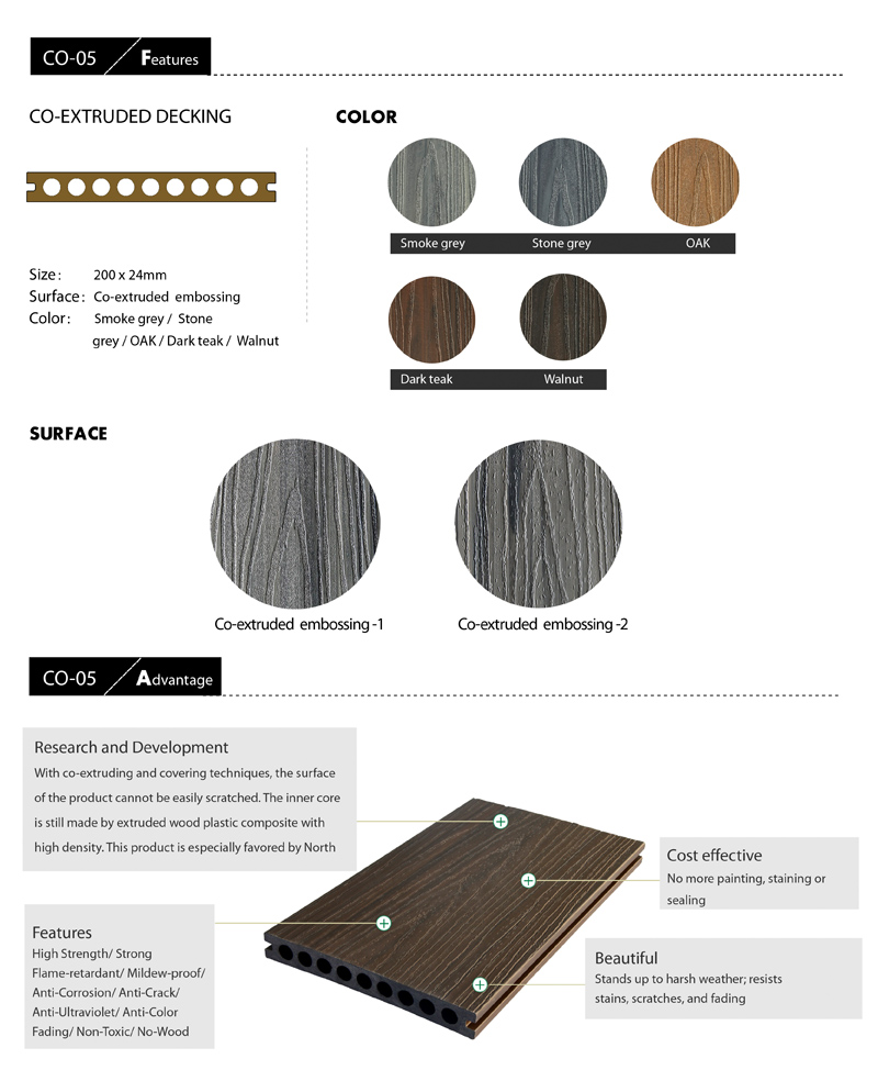 WPC Flooring Decking with WPC DIY Floor Wood Plastic Composite Tiles