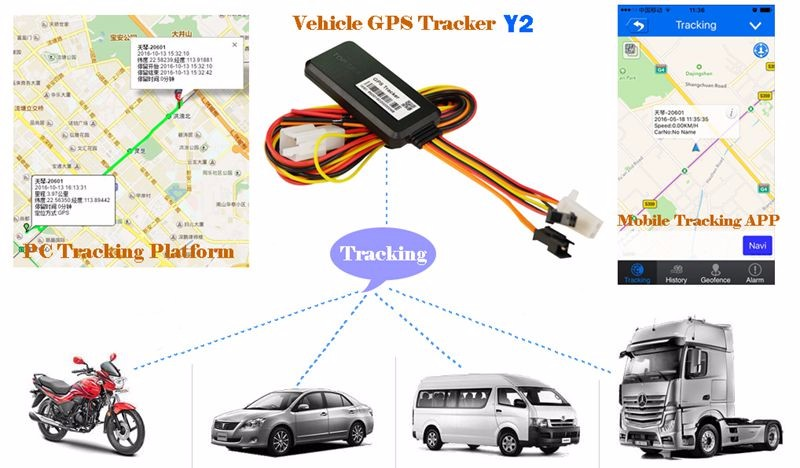 Gsm Gprs Gps Tracking Gps Tracker For Car Vehicle/motorcycle ...