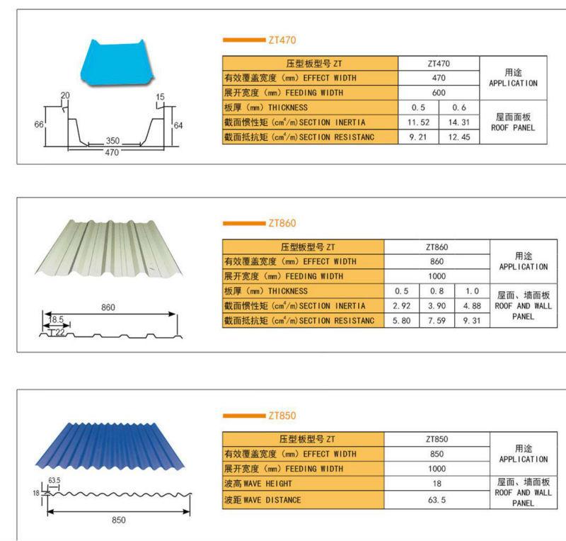 Flat Zinc Roof Sheet Price Corrugated Iron Roofing Metal