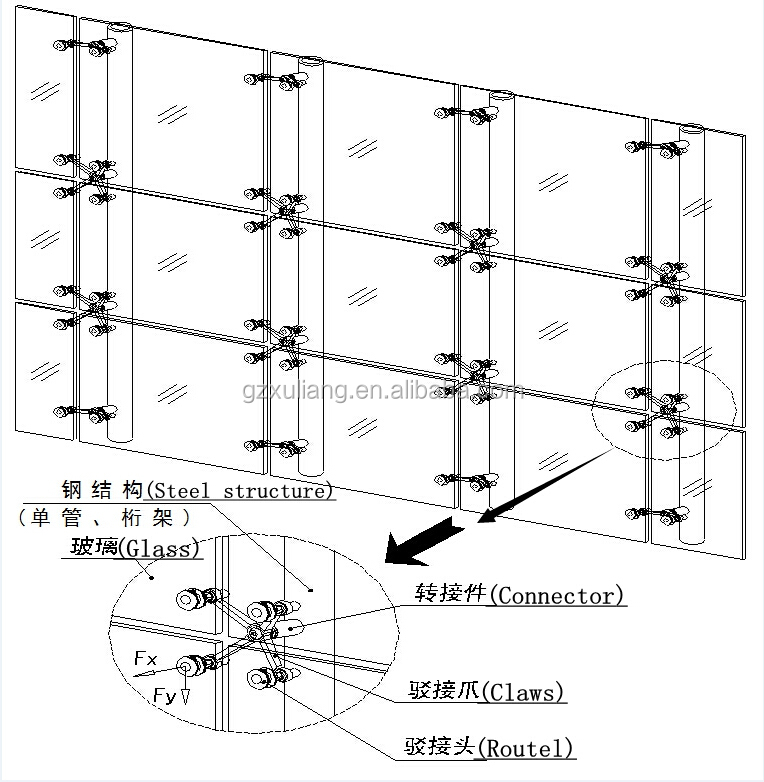 Point Fixed Curtain Wall,Reflection Structural Glass