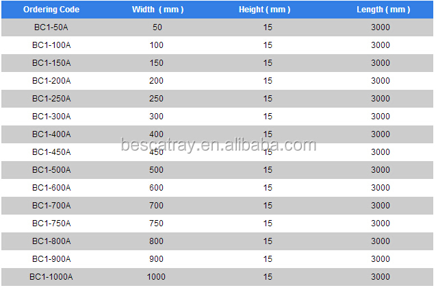 10 Years Manufacturing Ladder Type Cable Tray Sizes View