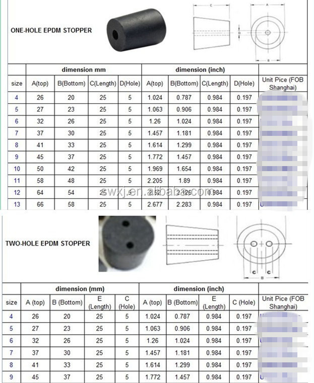 Epdm/silicone Solid Round Laboratory Rubber Stoppers - Buy 20mm Rubber  Stopper,Rubber Stopper Of Silicon,Butyl Rubber Stopper Product on  Alibaba com