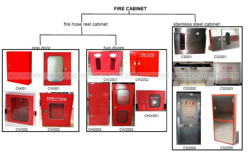 Wall Mounted Fire Hose Cabinets, Recessed Fire Hose Cabinet, View ...