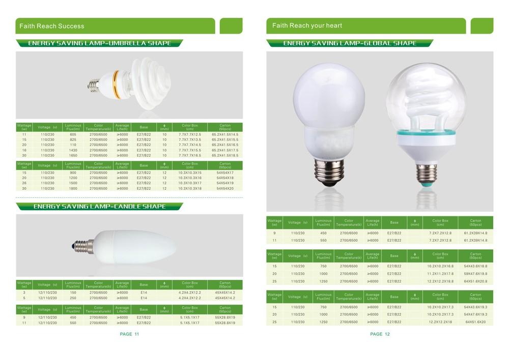 7-26w 3u E27 Led Lamp Light And Led Energy Saving Lamp Making ...