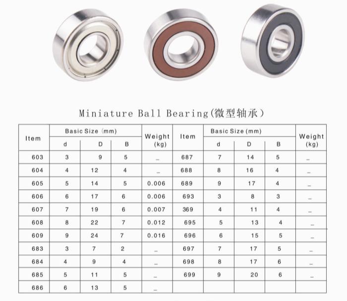 608zz Carbon Steel Miniature Ball Bearing Buy Miniature