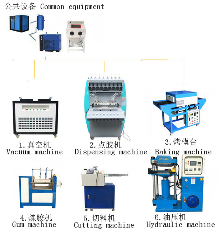 8 silicone production line