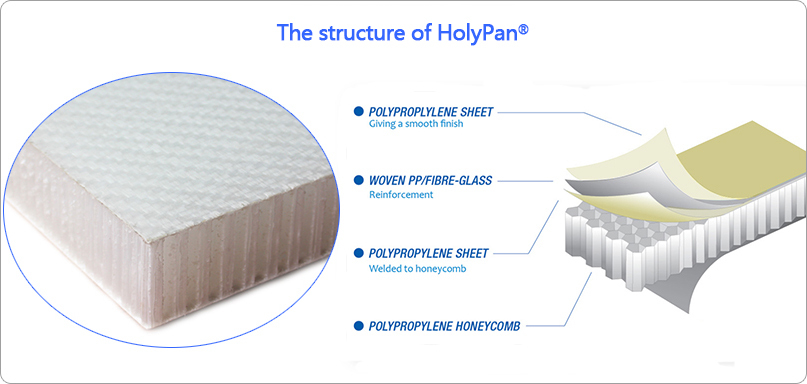 cheap price types of partition walls made of holypan