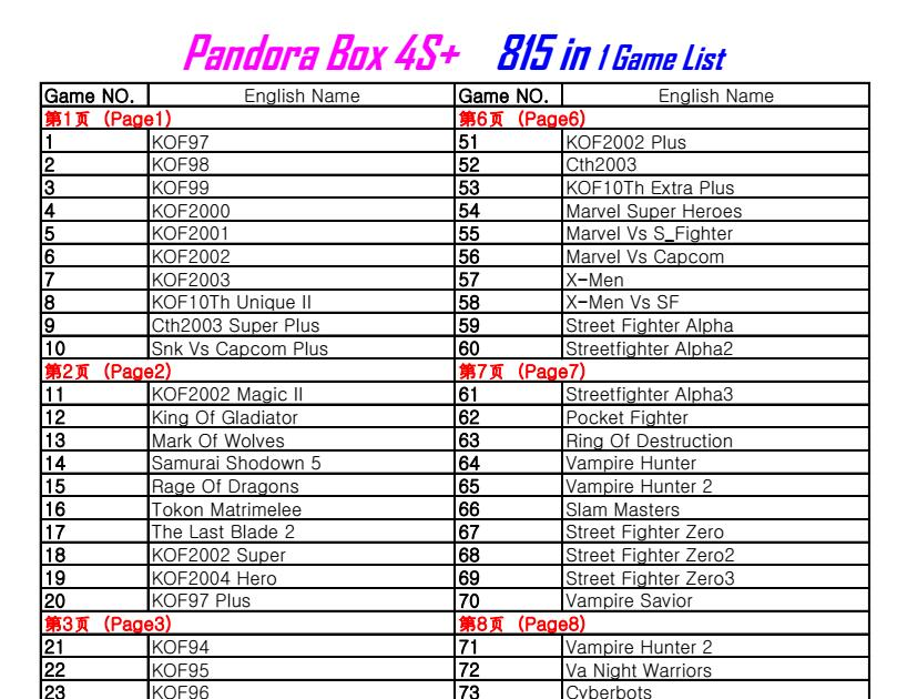 HTB1OcWxSXXXXXXpXpXXq6xXFXXXq new arrival pandora box 4s plus 815 in 1 jamma mutli game board  at bakdesigns.co