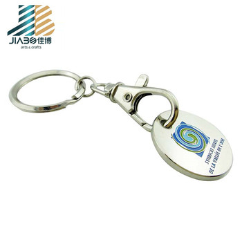 Promotional cheap zinc alloy shopping trolley token coin round shape