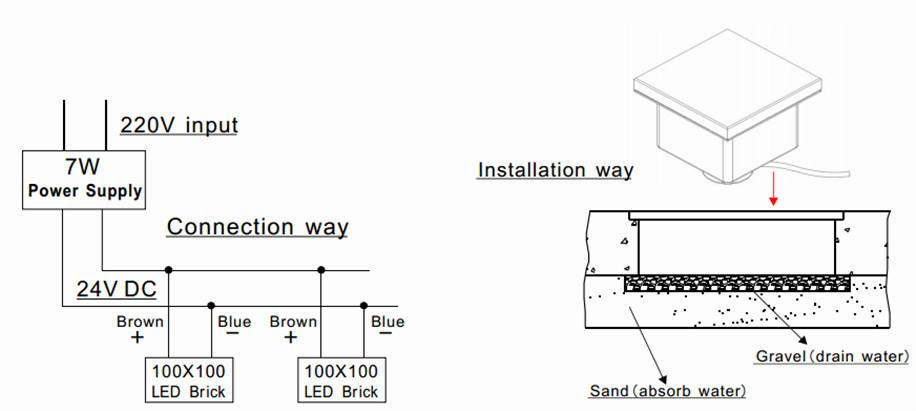 Outdoor Ip67 Low Voltage 24v Multi-color Color Changable Led ...