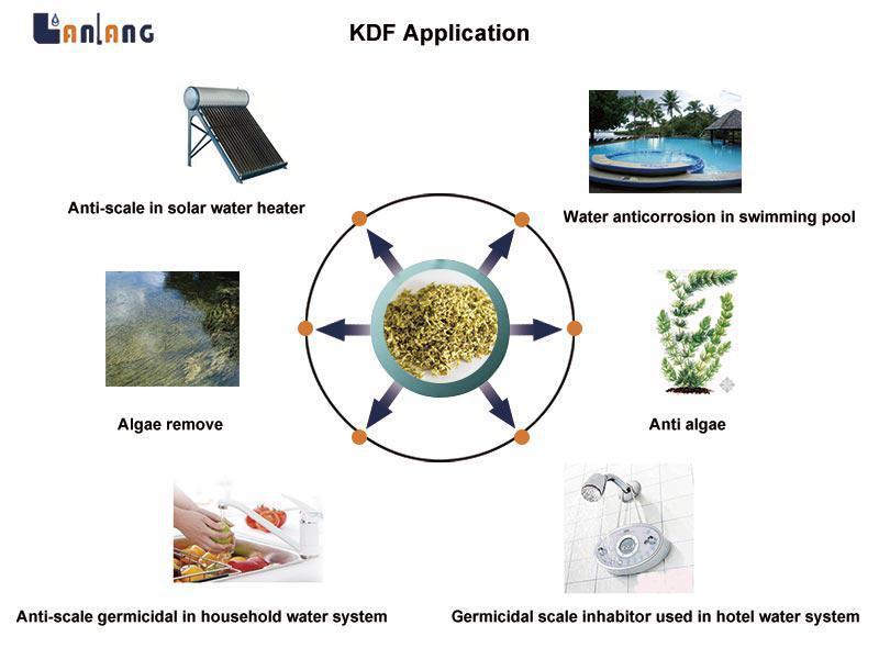 kdf 55 water filtration media buy kdf filter media kdf 55 kdf 55 water filtration media. Black Bedroom Furniture Sets. Home Design Ideas