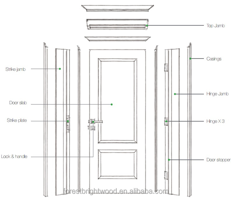 Veneered wooden door casing architraves wood moldings for Door architrave