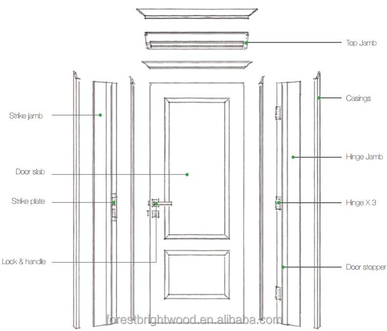 door jamb detail. decorative wood door jamb designs double rabbet wooden frame detail