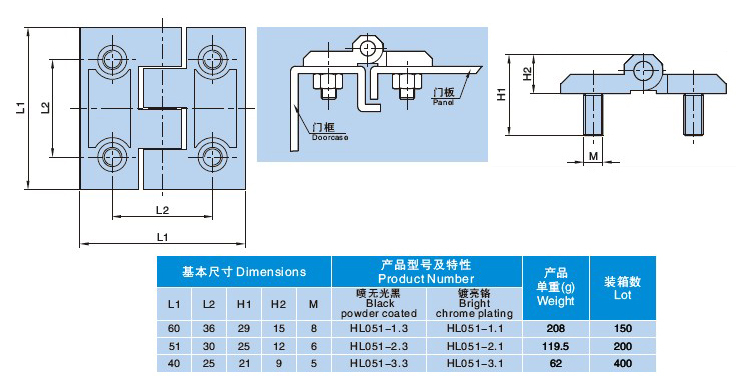 HL051 Power Distribution Box door hinges Industrial hinge zinc alloy hinge