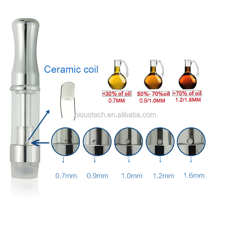 Wholesale Best Selling Vertical Ceramic coil cartridge Glass Empty Vaporizer Pen Oil Tank 510 Cbd Atomizer Vape Cartridge