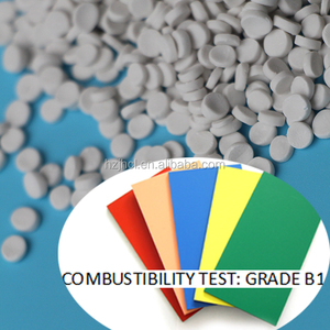 filler masterbatch plastic anti-fire raw materials prices high additive caco3 fireproof filler