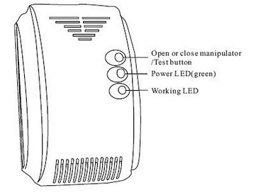 China Manufacture Sectec Hot Selling Wireless 60556205182 likewise  on wifi smoke detector