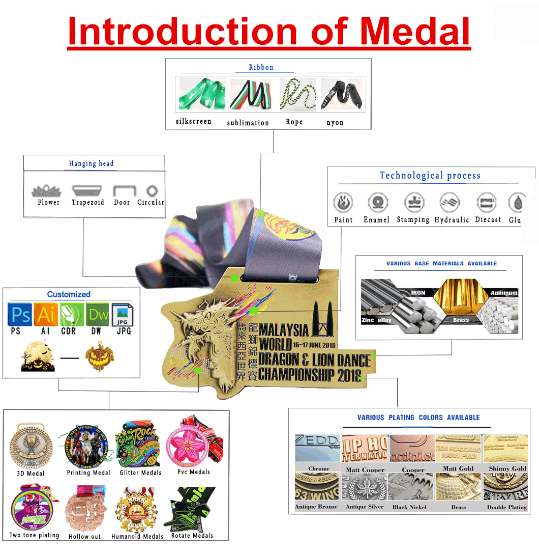 Introduction of medal .jpg