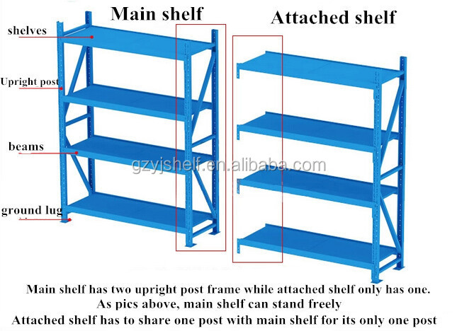 Adjustable Metal Warehouse Shelf For Easy Storing,5 Gallon ...