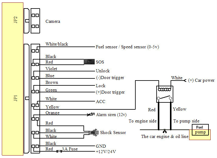 HTB1OkJ8GXXXXXcgXFXXq6xXFXXXB wiring schematic time tracker car wiring diagrams \u2022 wiring Solar Tracking System at arjmand.co
