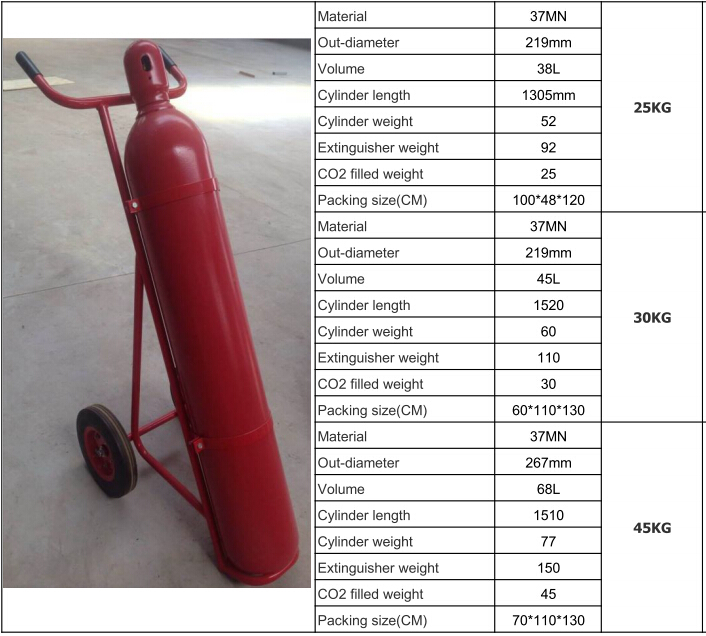 5kg CO2 Fire Extinguisher With CE Certification
