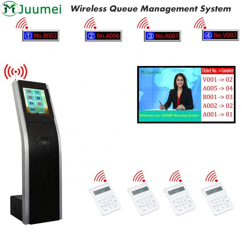 Wholesale Queue Manage Online Buy Best Queue Manage From