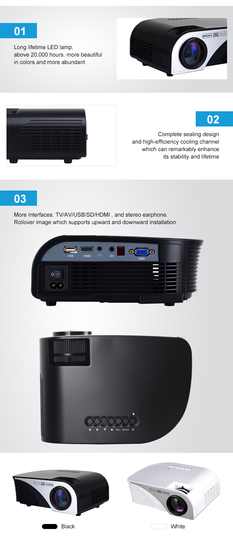 2019 Mini projector mobile phone 1080P full hd 3d android wifi pico projector movie TV home theater cheap projector Beamer