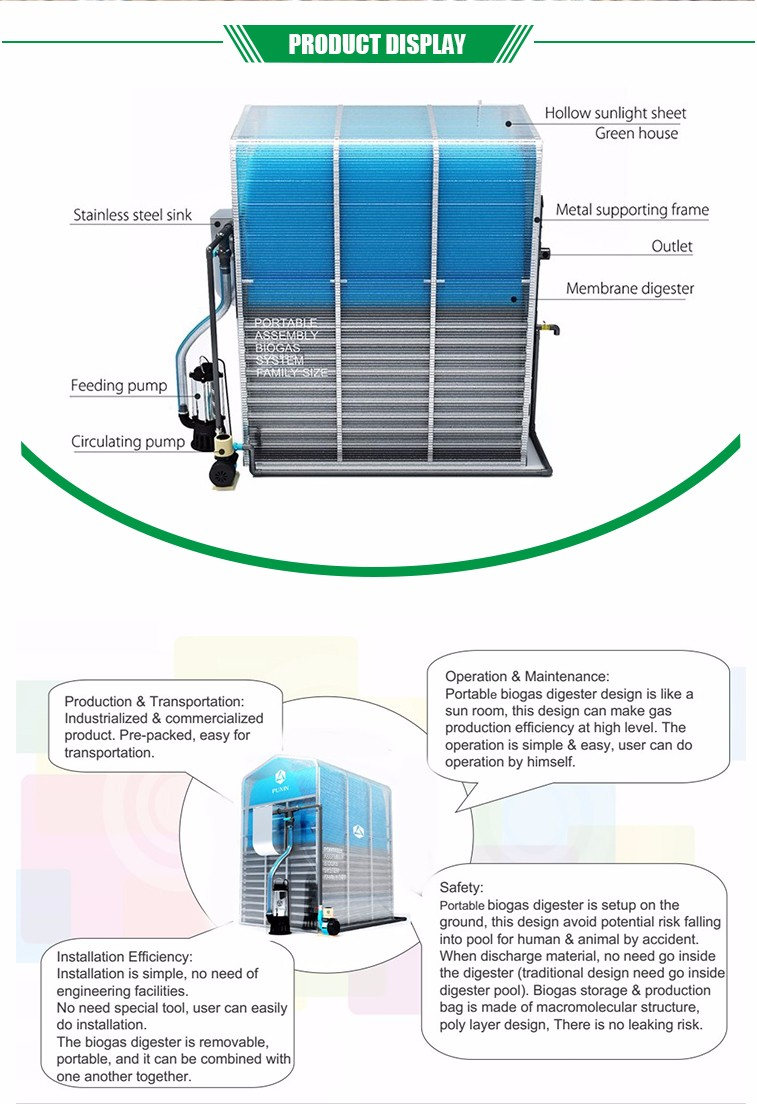 Chinese Household Anaerobic Biogas Digester for Home Use, View mini ...