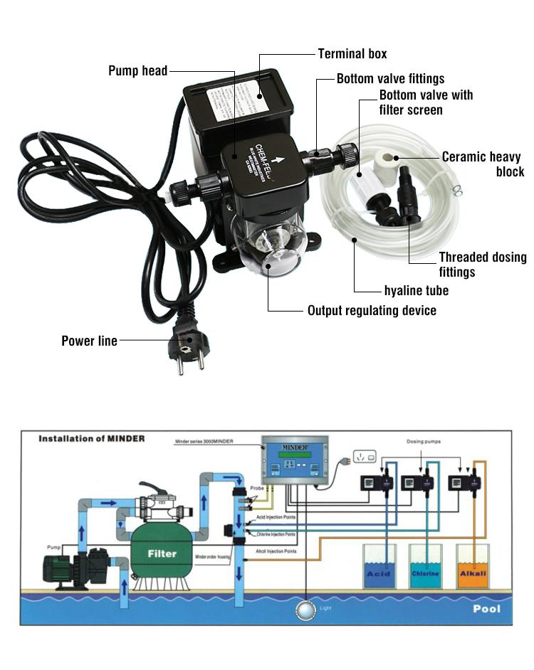 Swimming Pool Chemical Chlorine Dosing Pump