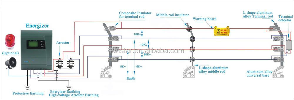 Lanstar 6 Aluminium Alloy Wire Fencehouse Protecting Power Fence: Domestic Electric Fence Wiring Diagram At Imakadima.org