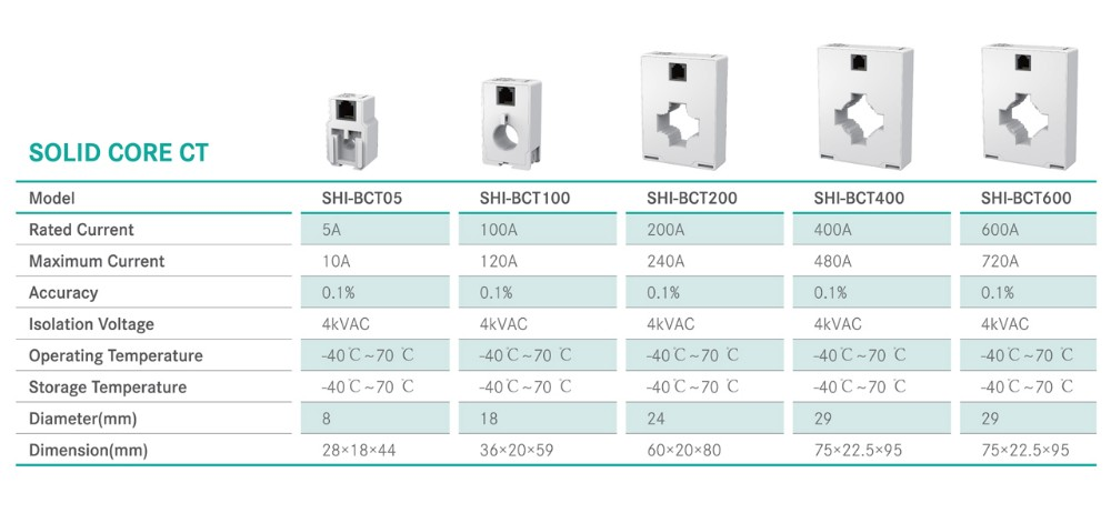 SHI-BCT05/100/200/400/600 multi-circuit monitoring system solid core current transformer CT