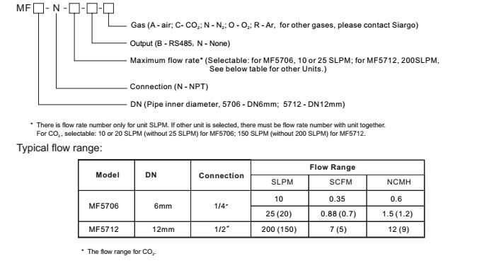 Газ кислород сжиженного газа расходомер