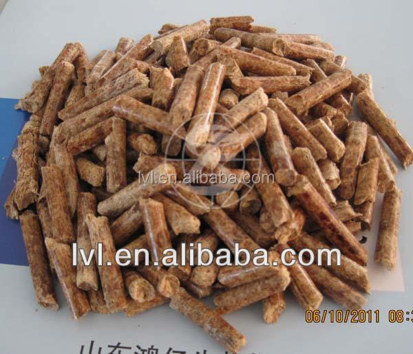 Cheap Wood Pellets For Sale, Cheap Wood Pellets For Sale Suppliers ...