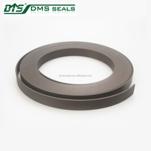 wear Polyester band strip resin