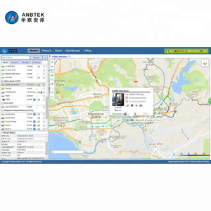 gps ntp server tracking system with java open source code and android / ios / iphone app