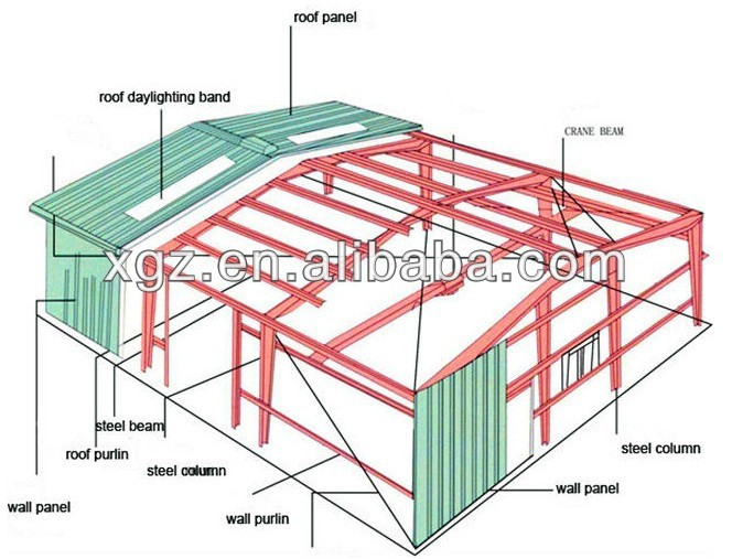 cheap and high quality steel warehouse plan drawing for clothing warehouse