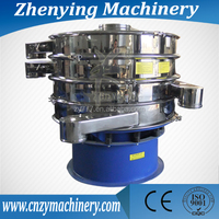 ZYD high frequency and quality rotary vibrating sieve with CE&ISO