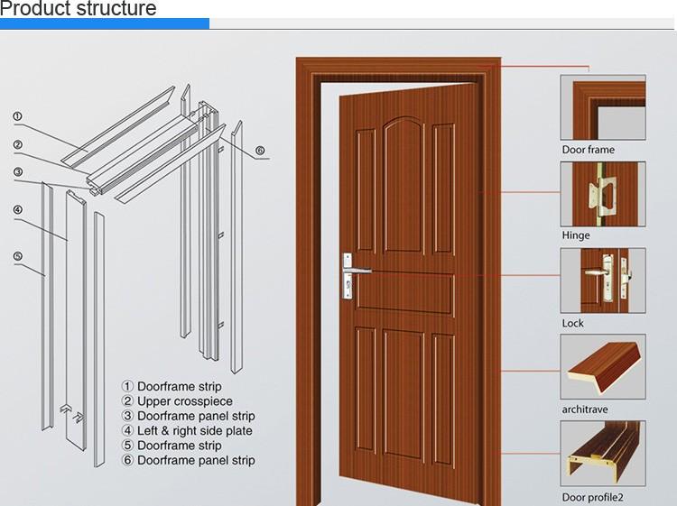 de fibra de vidrio para puertas interior de madera con puertas de acero