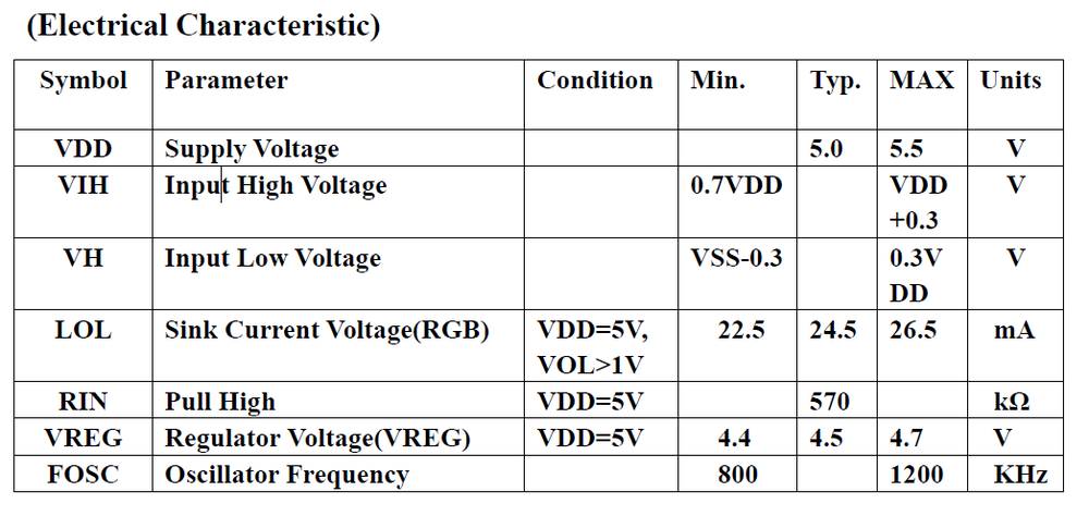 Apa102 Chip (6pins) Ic Built In Smd5050 Led Apa102 Led Chip
