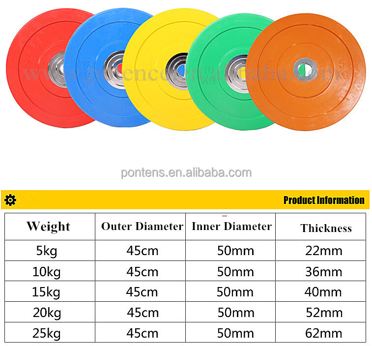 Fitness Exercise Crossfit Barbell Colored Weight Plates