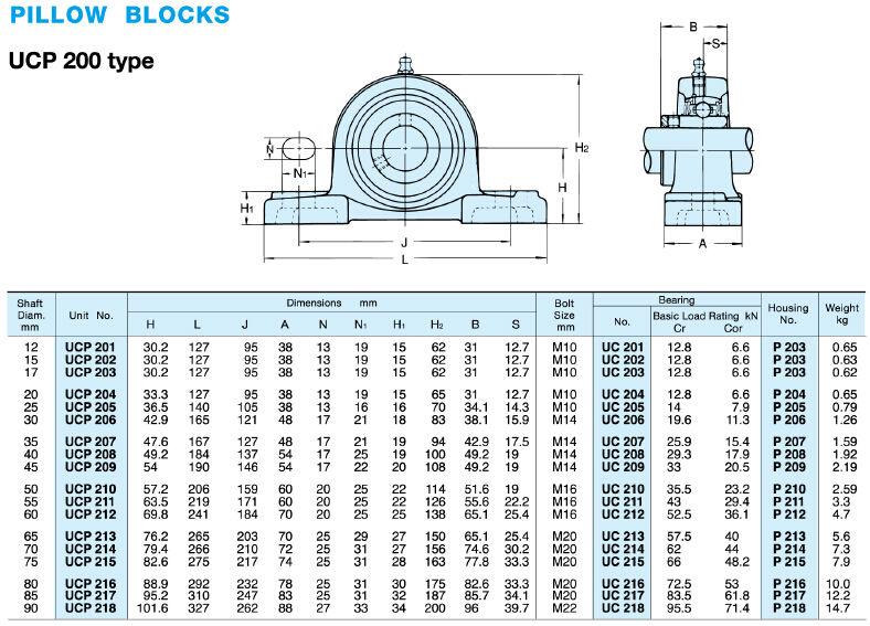 Ucp Series Rolling Bearing Housing Ucp209 Plummer Block