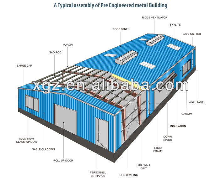 XGZ Heavy steel building materials project