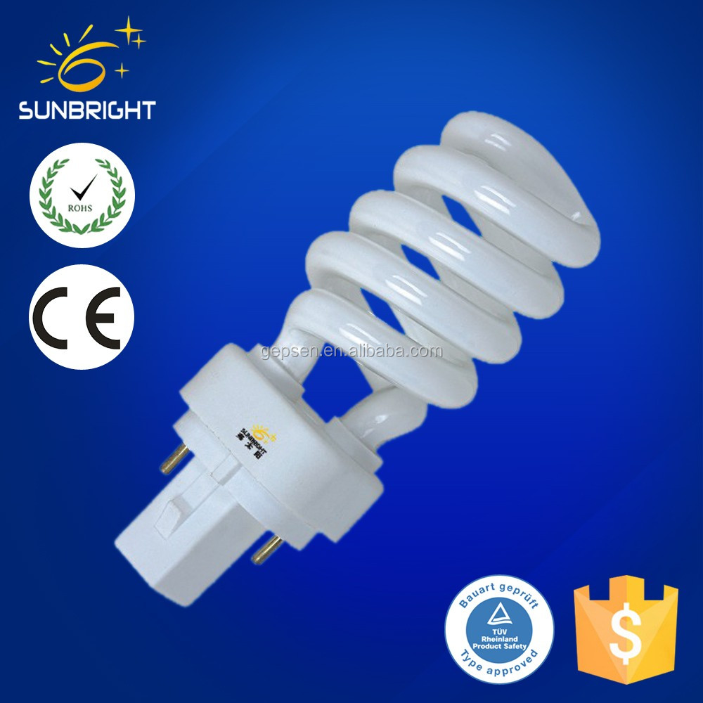 100% Warranty Ce,Rohs Certified Led Energy Saving Wholesale