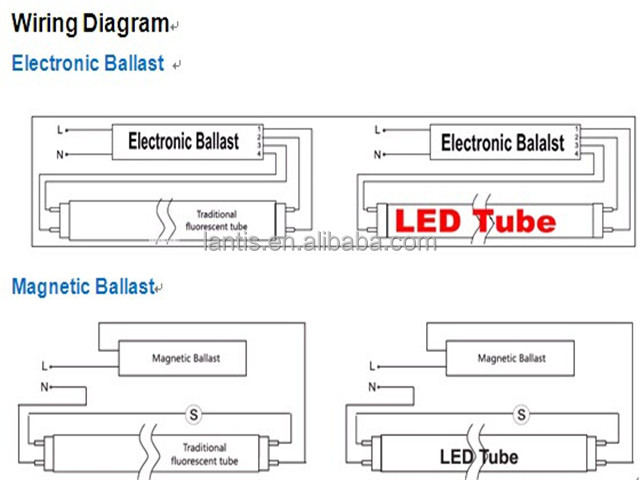 led fluorescent tube wiring diagram led image osram led tube wiring diagram osram discover your wiring diagram on led fluorescent tube wiring diagram
