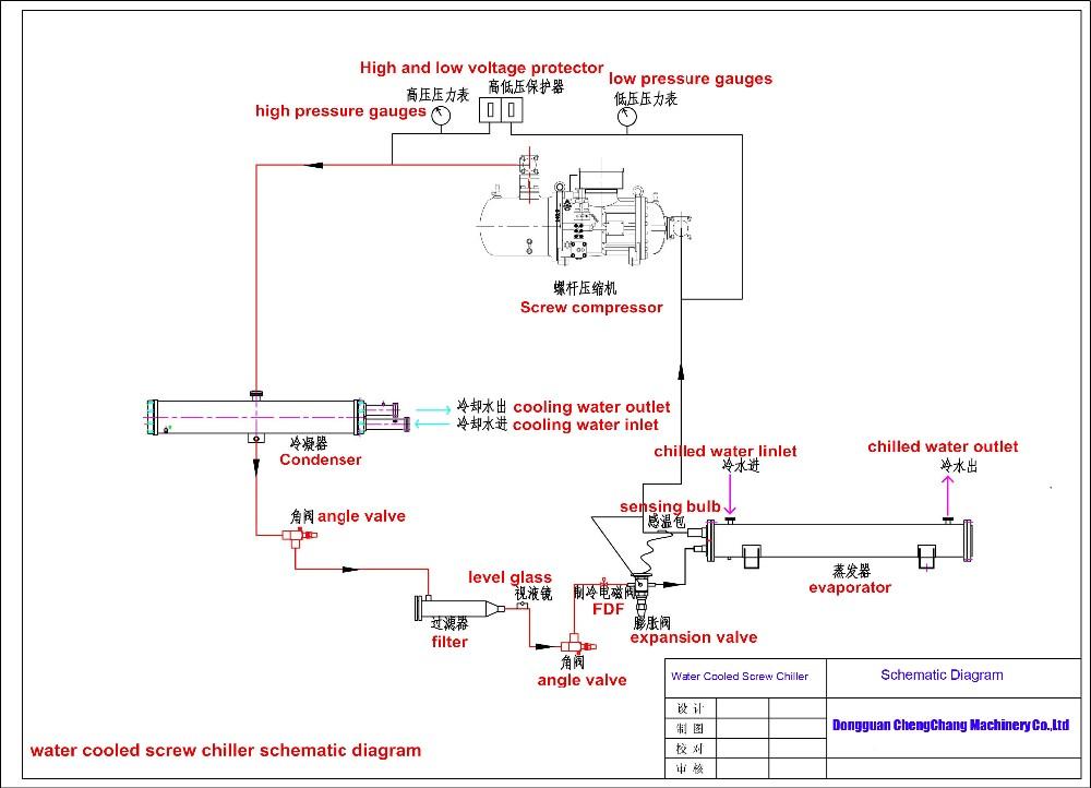 industrial water chiller diagram wirings fabriek prijs voor fabrikant schroef watergekoelde chiller ...