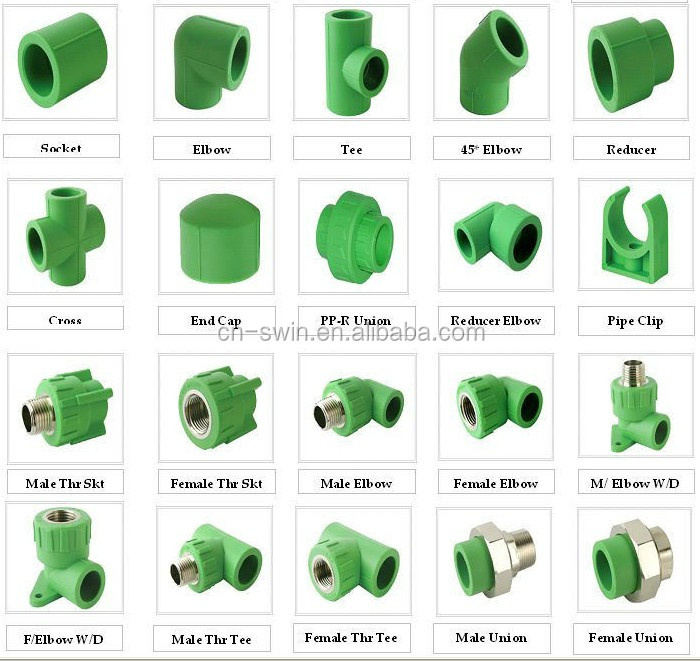 15 years experiences ppr names pipe fittings for new ppr for Types of plumbing pipes materials