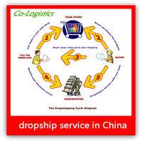 China Shenzhen dropshipping to USA - Nika(Skype: nikaxiao)