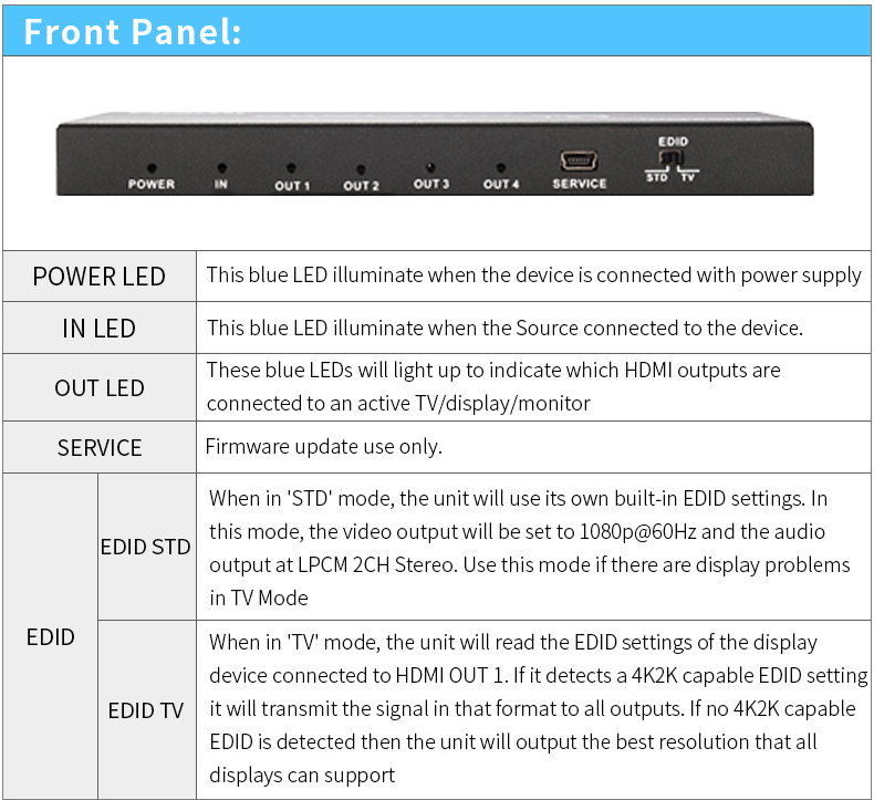 Video switcher 4K TV splitter HDR four-channel picture HDMI splitter