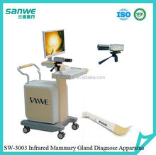 Breast Thermography Inspection Equipment for Mammary Gland,Home use breast care mammary gland and breast cancer prevent